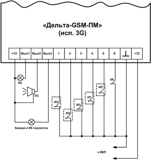 Схема подключения Прибора к