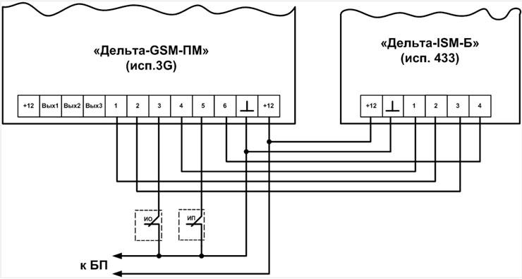 Схема подключения Прибора к «